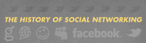 the-history-of-social-networking-header