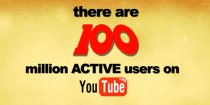 youtube-active-users