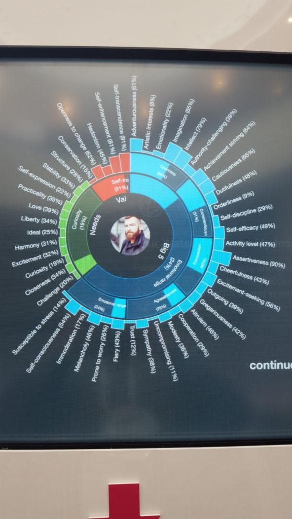 ibm-watson-personality-graph